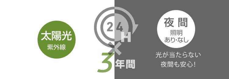 24時間365日×3年、抗菌・抗ウイルス効果が持続