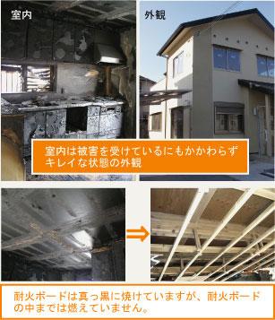 株式会社ゼロ・コーポレーション施工建物火災状況