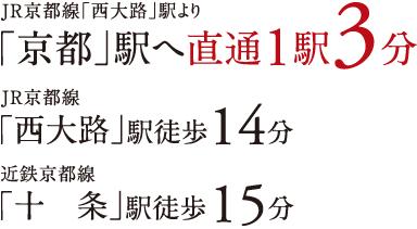 新田駅まで徒歩14分