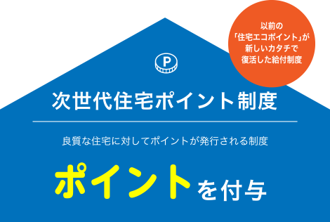 次世代住宅ポイント制度 良質な住宅に対してポイントが発行される制度 ポイントを付与